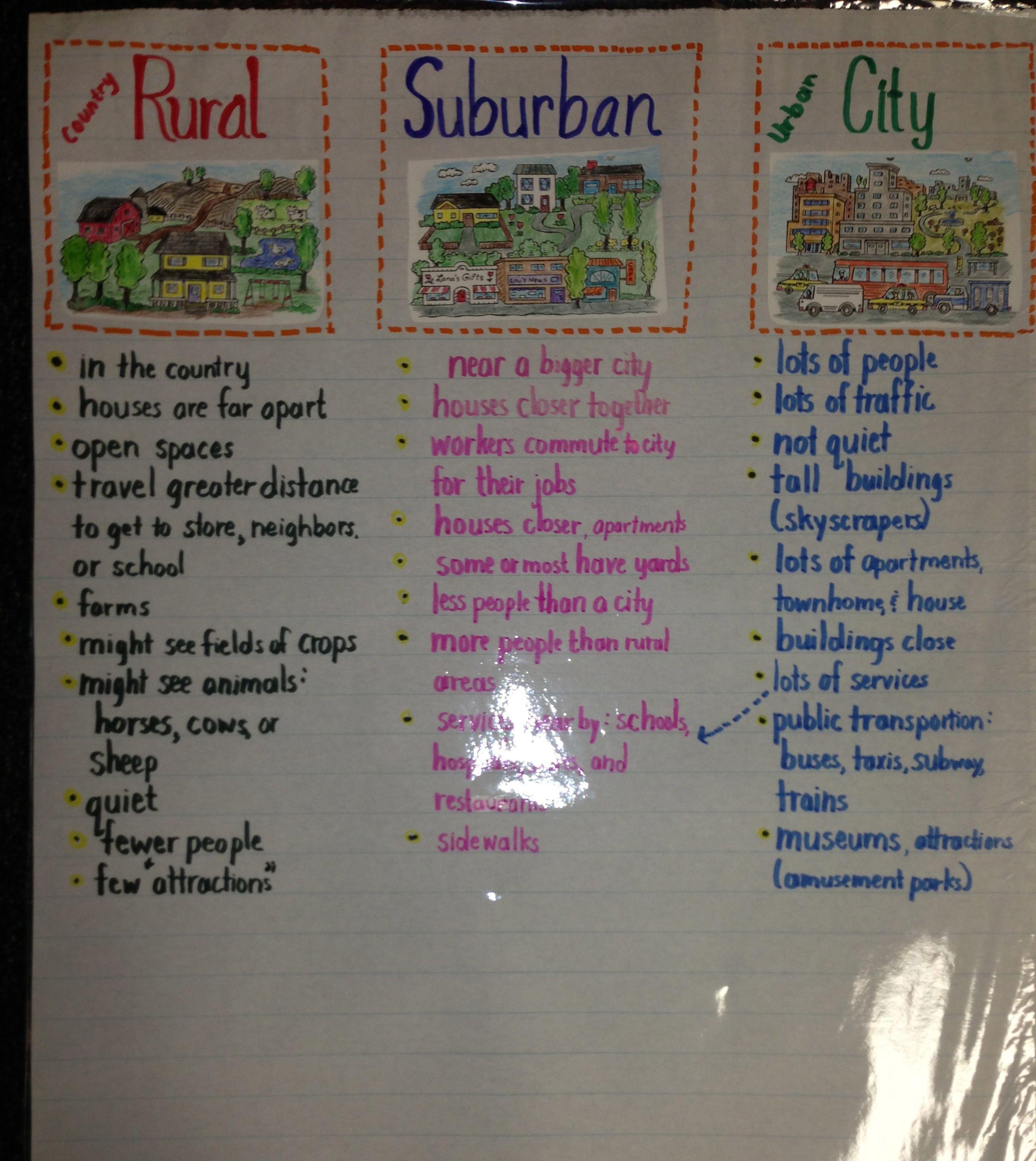 Rural Suburban City Anchor