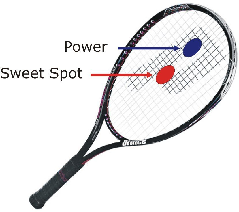 Natasa Raskovic Spiders And Tennis Racquets Power Tennis Tennis Funny Tennis Techniques