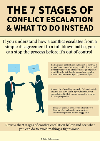 Ways Conflicts Escalate  What You Can Do Instead
