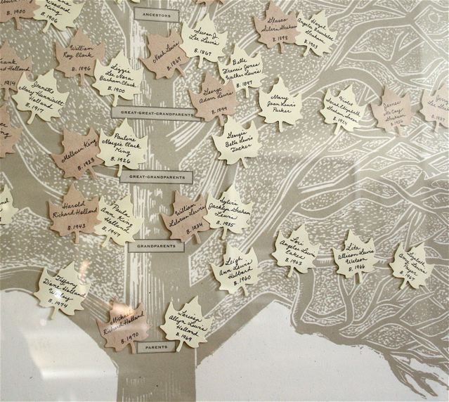 A Beautiful Way To Showcase Genealogy From Martha Stewart