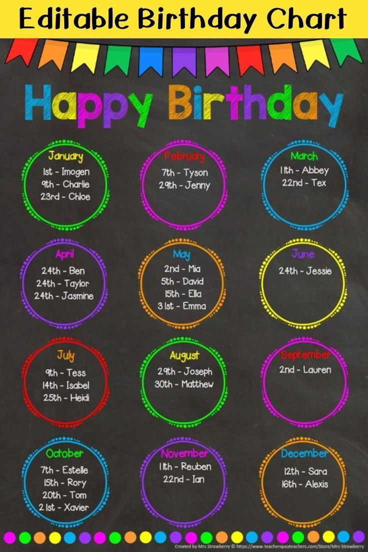 If you have  chalkboard classroom decor theme  re going to love this editable birthday chart can even print it out large for wow factor in the also rh pinterest