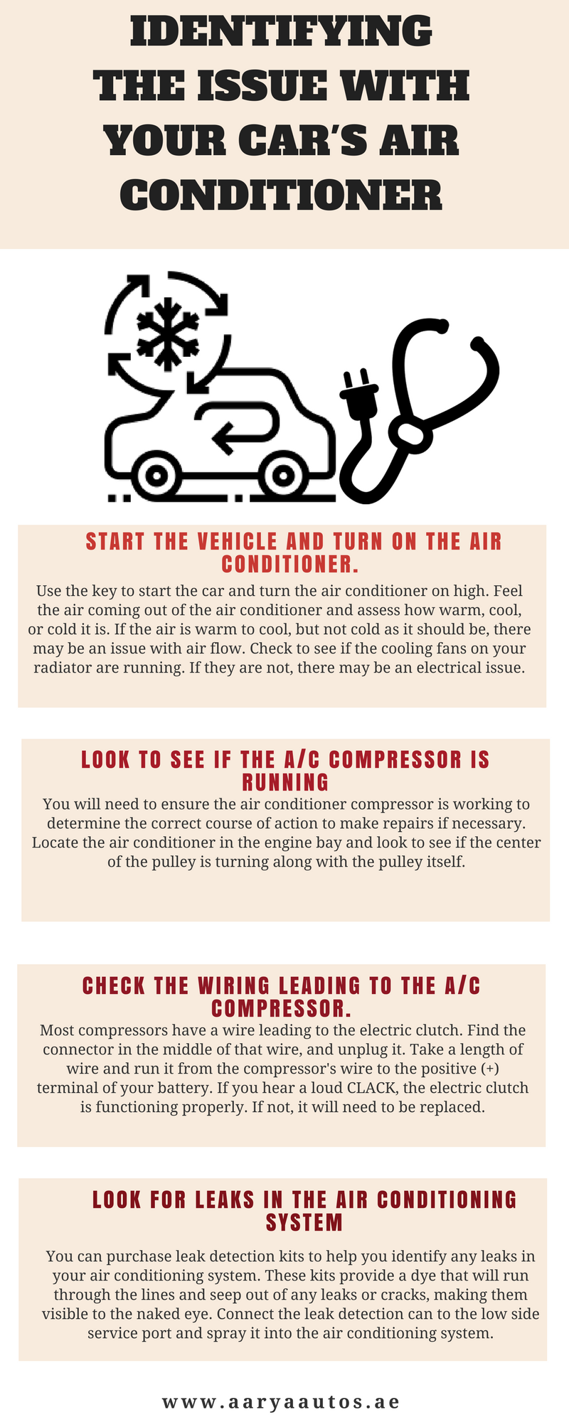 A faulty automotive air conditioner can be one of the more
