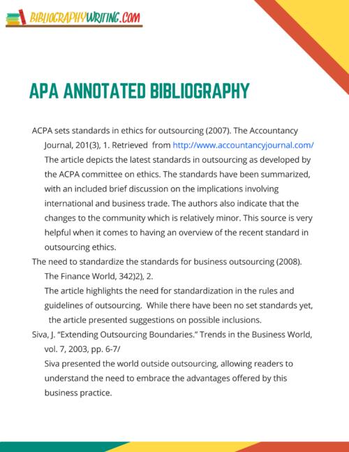 sample annotated bibliography apa format