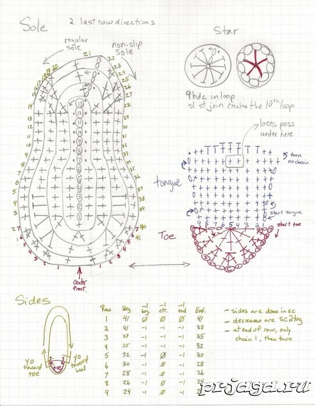 Patrón de zapatillas de botines de ganchillo | Zapatos para dormir ...