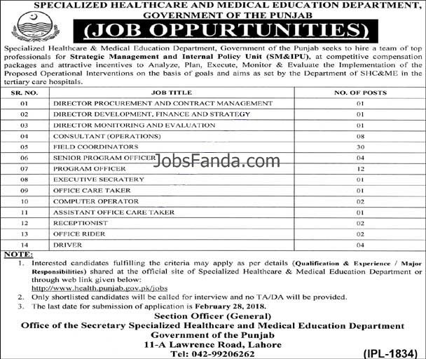 Healthcare Department Jobs  In Lahore For Directors And