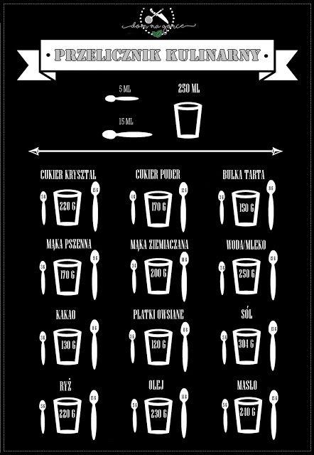 Przelicznik Kuchenny Grafika Do Kuchni Za Darmo Do Druku Diy Cookbook Kitchen Hacks Chalk Lettering