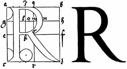 Un Buen Tipo Romano Letras Romanas Tecnicas De Dibujo Letras