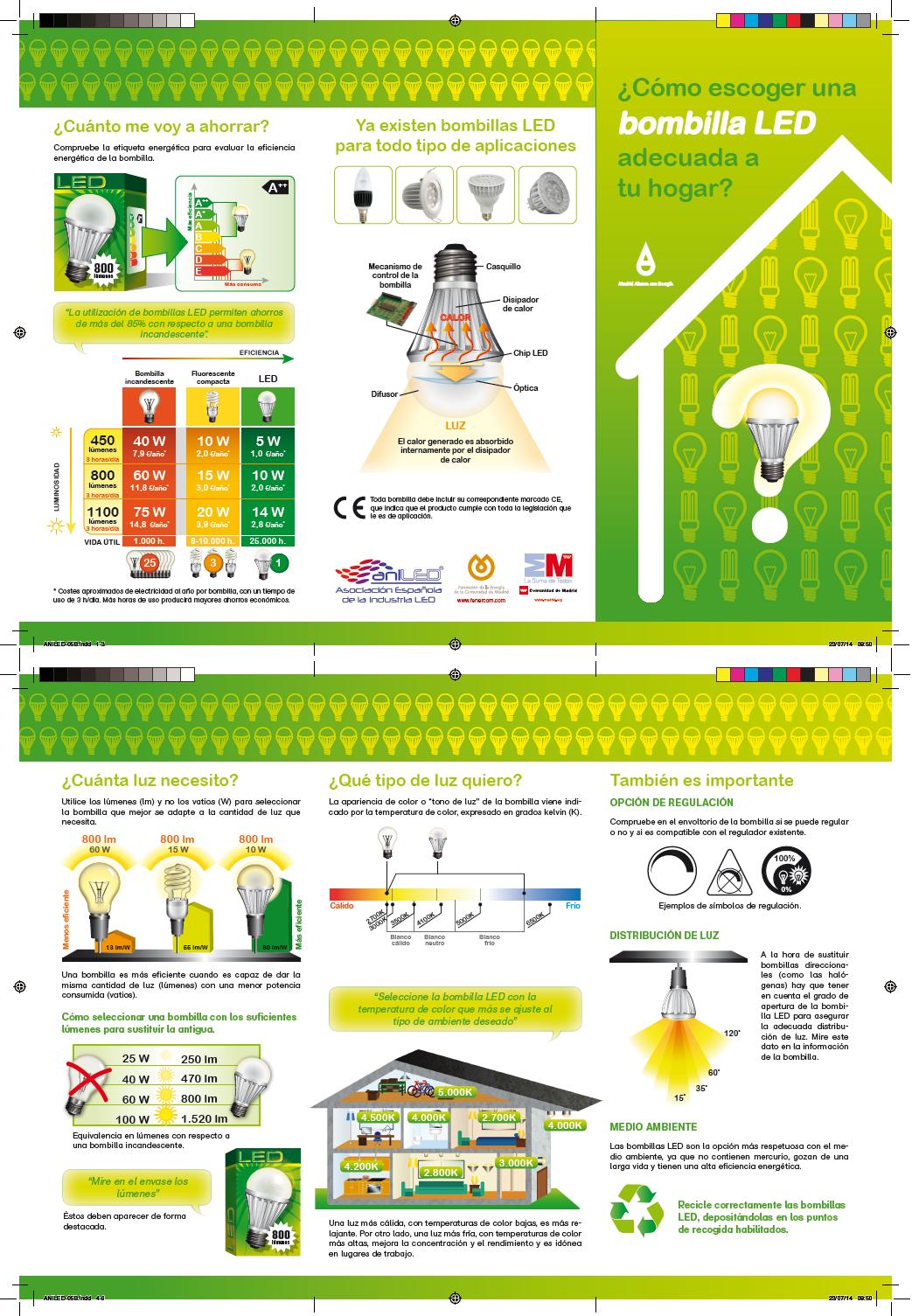 Cómo elegir una bombilla LED para casa | Pinterest | Bombillas led ...