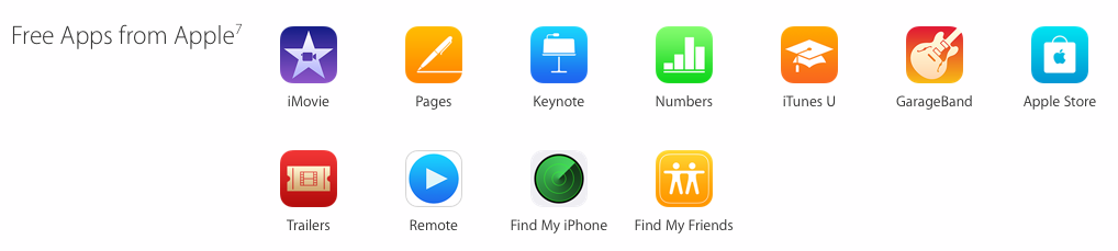 iLife/iWork iOS apps to come preinstalled on 64GB and