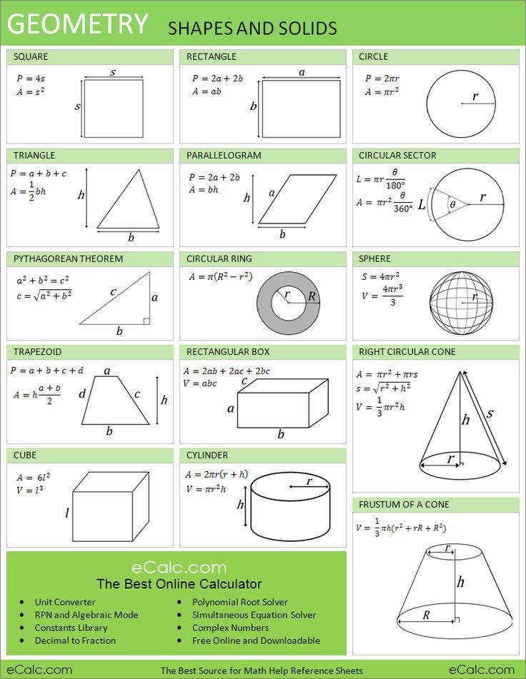 Maths formulas for Class 8 Lovely Geometry formulas Cheat Sheet