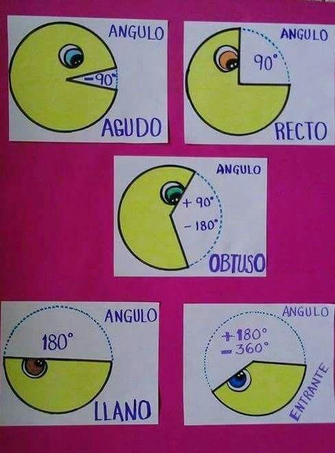 Pin von camila alejandra auf Matemáticas | Pinterest