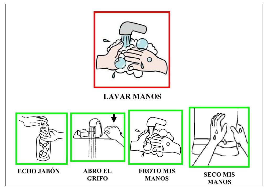 Pictogramas lavarse manos buscar con google for Aplicacion para buscar habitacion