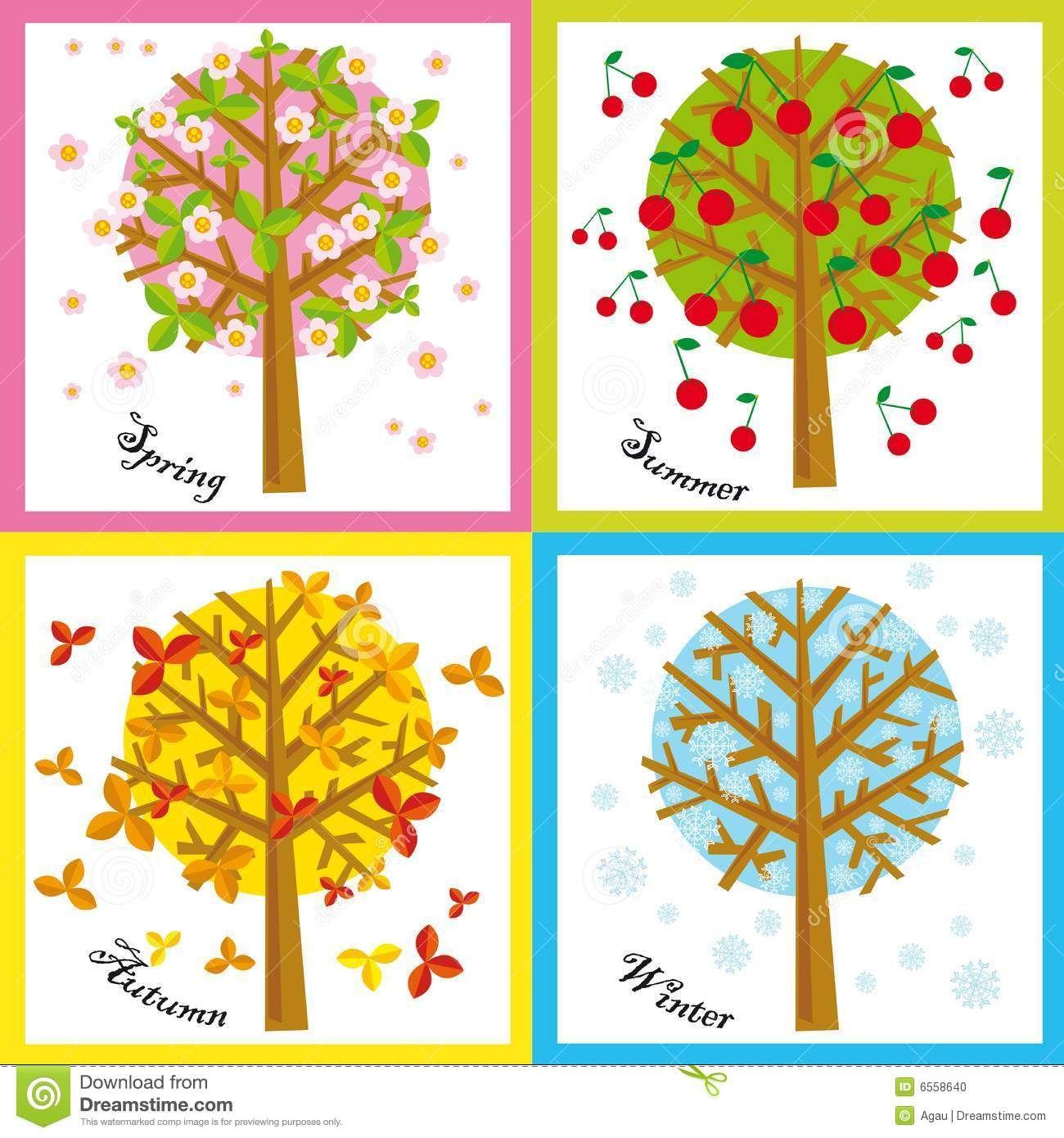 Four 4 Seasons Seasons Calendar Kids Season Calendar Seasons Art [ 1390 x 1300 Pixel ]