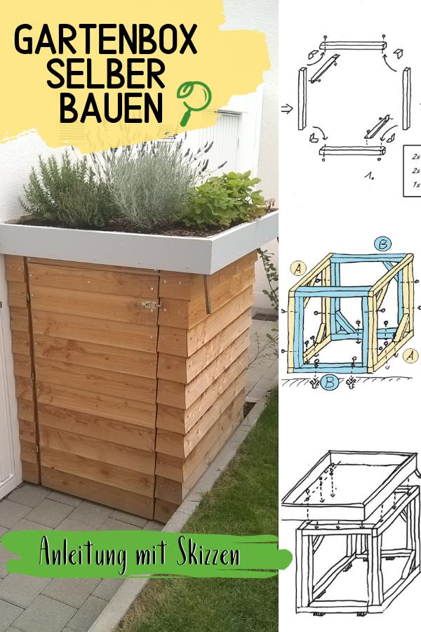Gartenbox Aus Holz Diy Bauanleitung Gartenbox Aufbewahrungsbox Garten Aufbewahrung Garten
