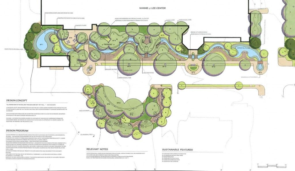 Awesome Garden Design Plans With Photos Of Garden Design Creative