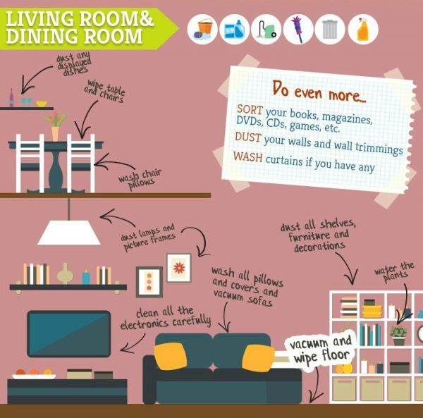 spring cleaning tips and tricks for the living room and dining room ...