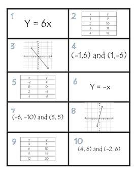 16+ Proportional relationship worksheets 7th grade pdf Information