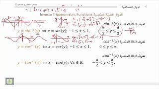 حساب التفاضل و التكامل 2 الوحدة 3 تعريف الدوال المثلثية العكسية Http Ift Tt 2sp349b Math Blog Equation