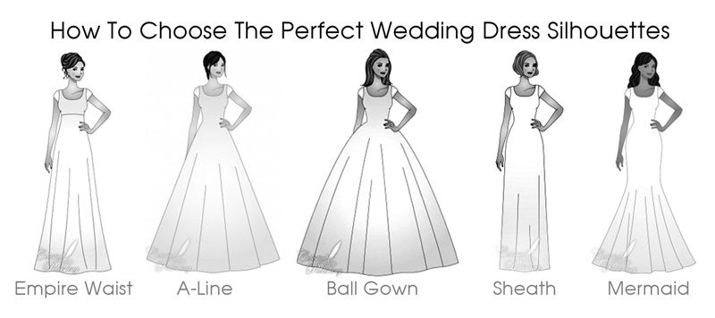 Image Result For Types Of Evening Gowns