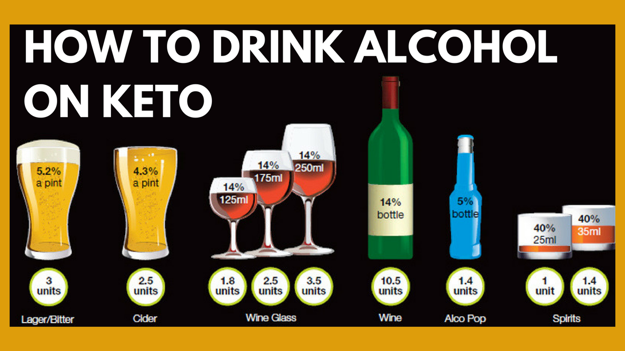 How to Drink Alcohol