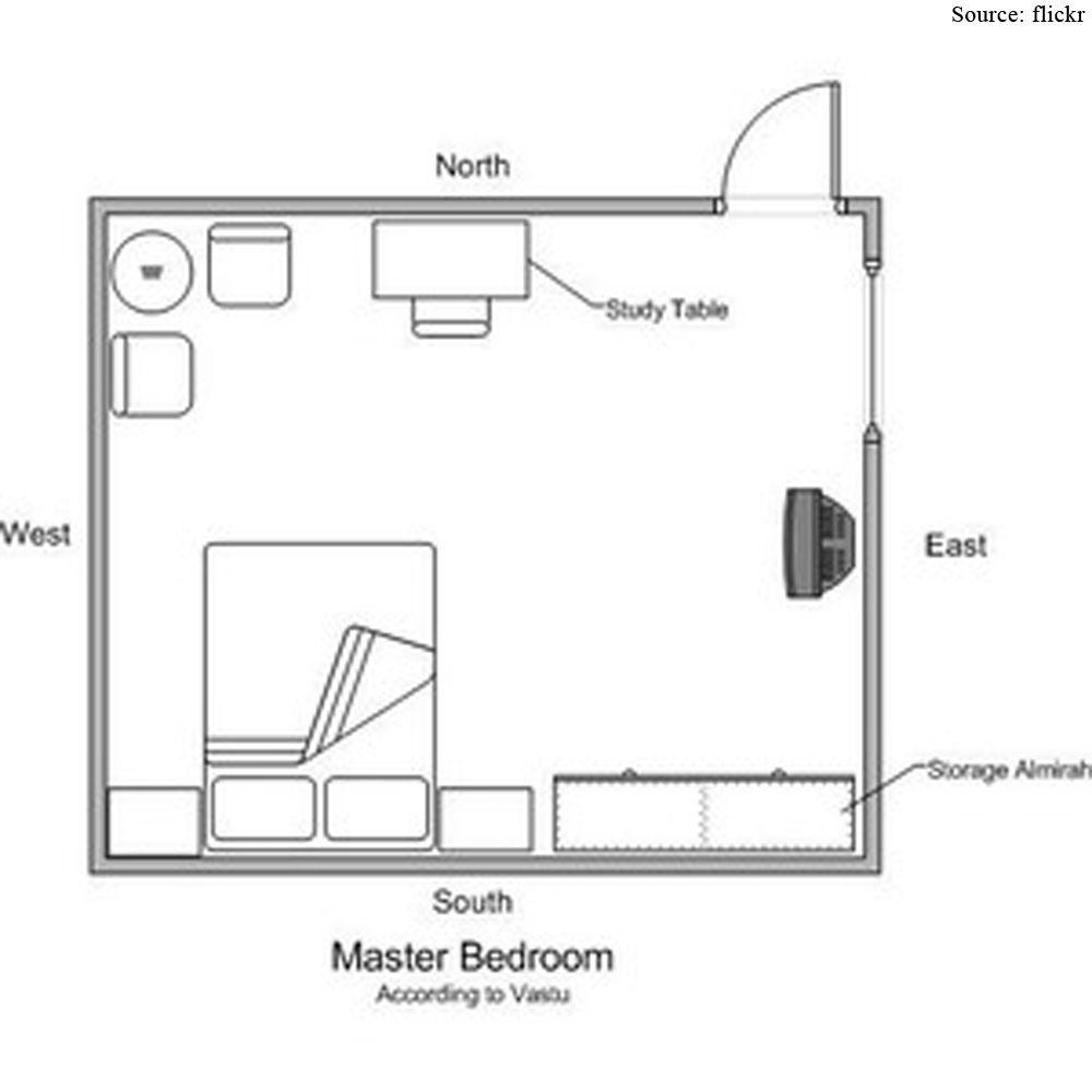Schlafzimmer Design Wie Per Vastu Shastra #design #schlafzimmer  #schlafzimmerideen #shastra #vastu #bedroomdesignaspervastu