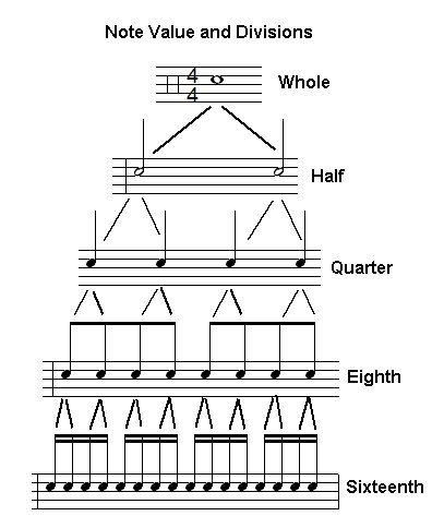 1000+ images about Drum Sheet Music on Pinterest