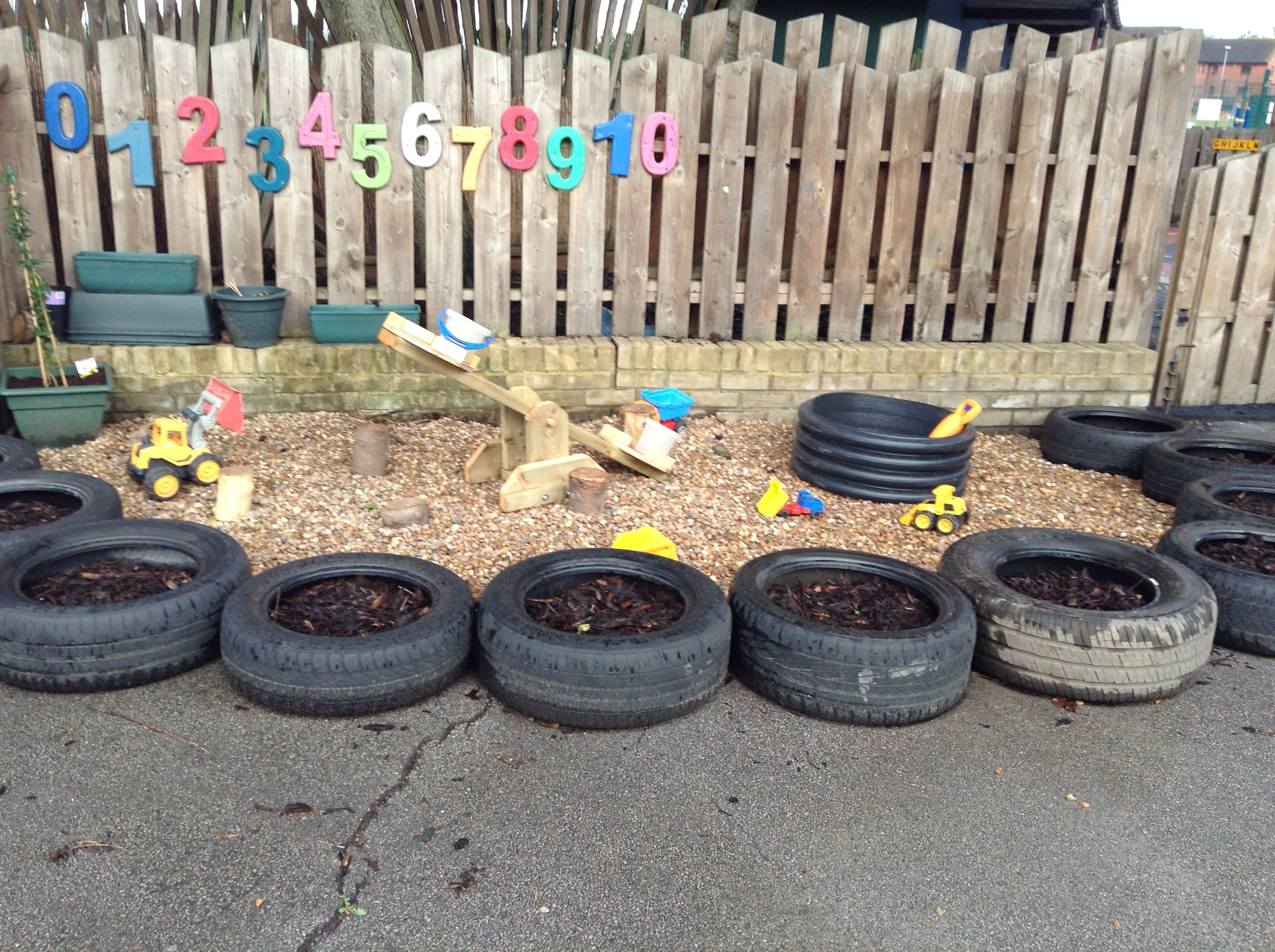provision and planning for the outdoor environment Below you will find ideas, examples and planning formats for including continuous and enhanced provision in your classroom or setting  (continuous provision area.