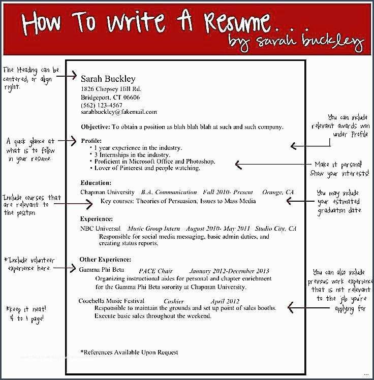 Bestwriting a resume summary inspirational tips on writing