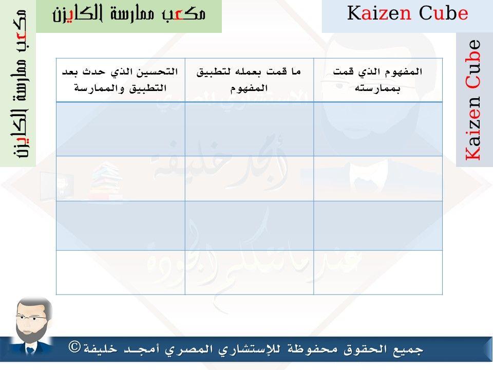 Kaizen Cube مكعب الكايزن Kaizen Map Screenshot Map