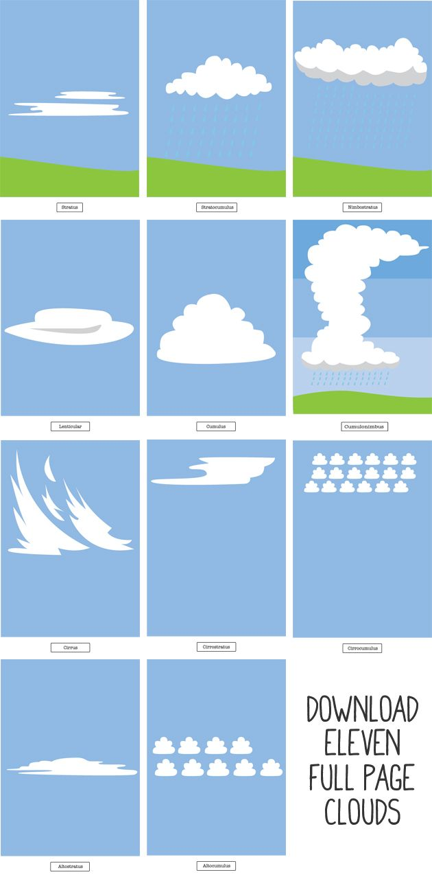 worksheet Cloud Types Worksheet cloud cake project and free types downloads individual preview download
