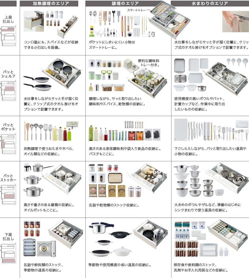 Lixil 商品ラインアップ キッチン 特長から探す システムキッチンの特長 システムキッチン 収納 アイデア 台所収納アイデア キッチン収納術