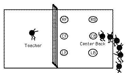 A series of fun volleyball lead-up games and other