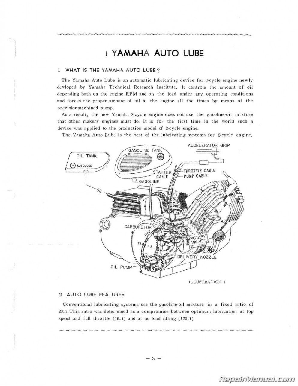 Yamaha G7 Engine Parts Diagram Di 2020