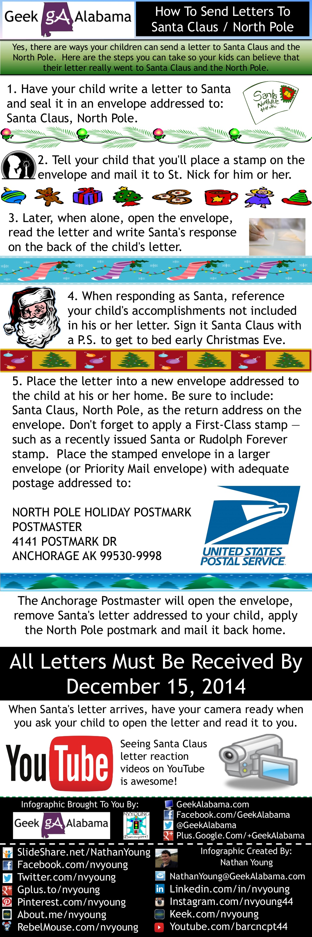 How to send letters to santa claus north pole infographics how to send letters to santa claus north pole spiritdancerdesigns Gallery