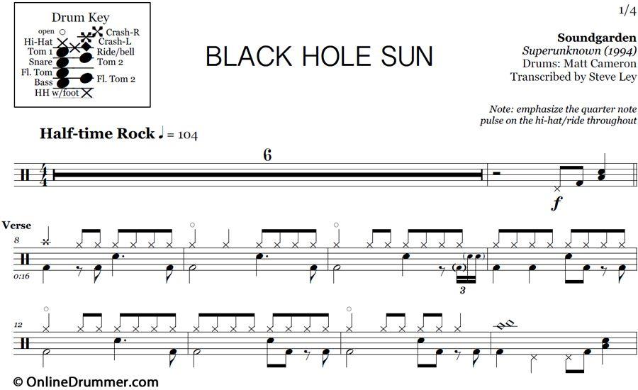 Black Hole Sun - Soundgarden - Drum Sheet Music #drums ...