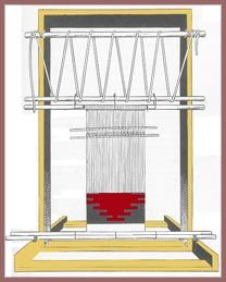 About Our Rug Looms Harrisville Designs Weaving Pinterest