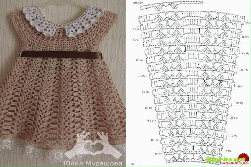 Dorable Vestido De Crochet Para El Patrón Libre De Chica Modelo ...