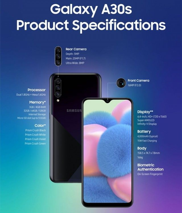 Samsung Galaxy A50s And A30s Arrive With New Cameras Prettier