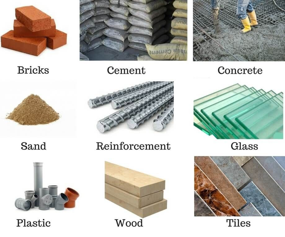 Materials Used in Construction – List of 72 Basic items | Building  construction materials, Construction tools buildings, Building materials  architecture