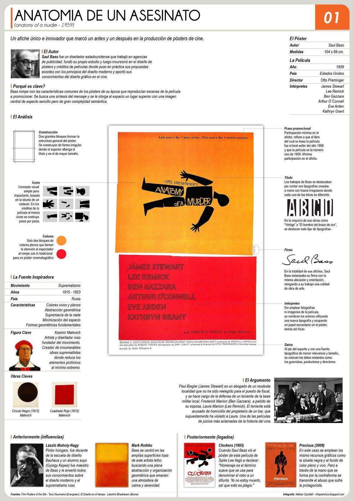 Anatomía de un asesinato muestra las características de un afiche ...