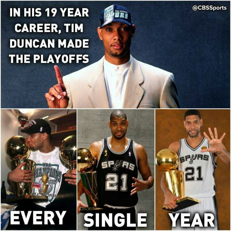 Tim Duncan Well Done San Antonio Spurs Basketball Nba Funny Spurs Basketball