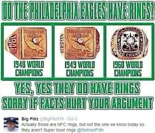 5eaa8933ab4 1948 1949 1960 Philadelphia Eagles NFL Championship rings