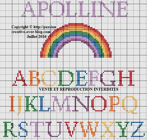 Grille gratuite point de croix alphabet arc en ciel - Grille point de croix lettre ...