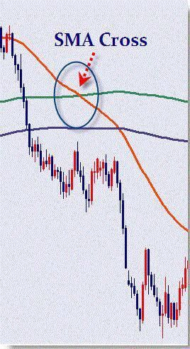 Trend trading daily forex strategy