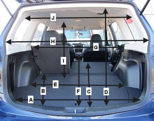 2012 Subaru Forester Cargo Dimensions Car Pinterest