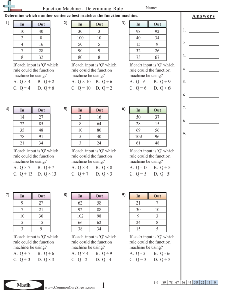 Patterns Function Machine Worksheets Writing Functions Worksheets Free Worksheets