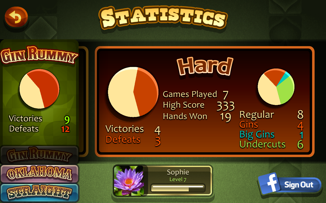 Gin Rummy Android Apps on Google Play Gin rummy, Rummy