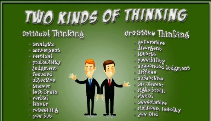importance of creative and critical thinking