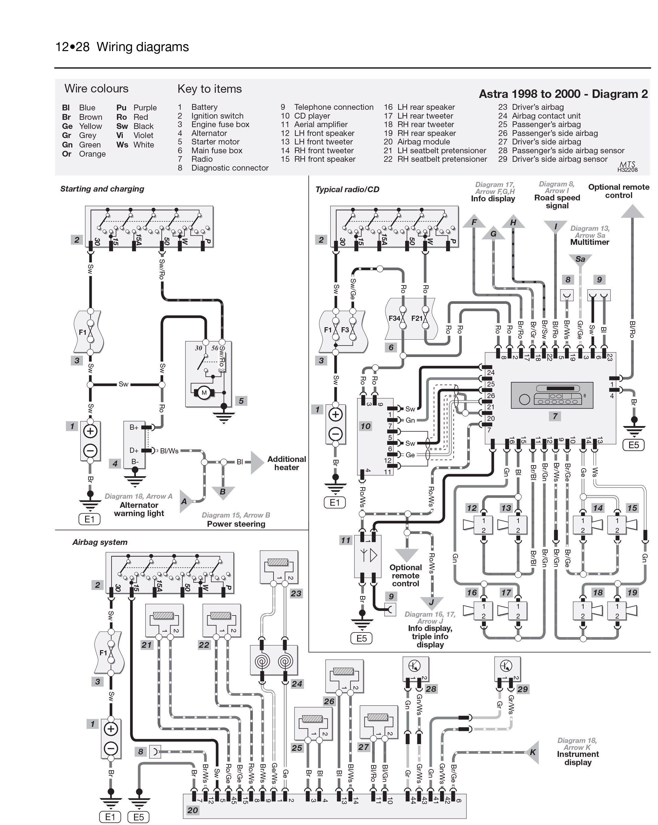 New Fire Alarm System Wiring Diagram Pdf #diagramsample #