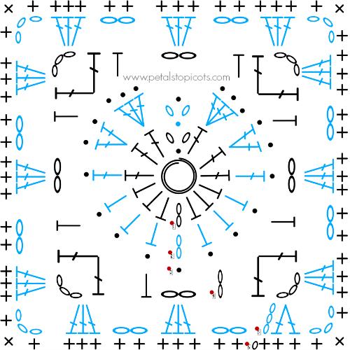 Heart Granny Square Crochet Pattern   Quadrate, Quadrate häkeln und ...